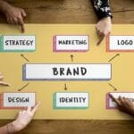 The Importance of Great Branding for a New Website
